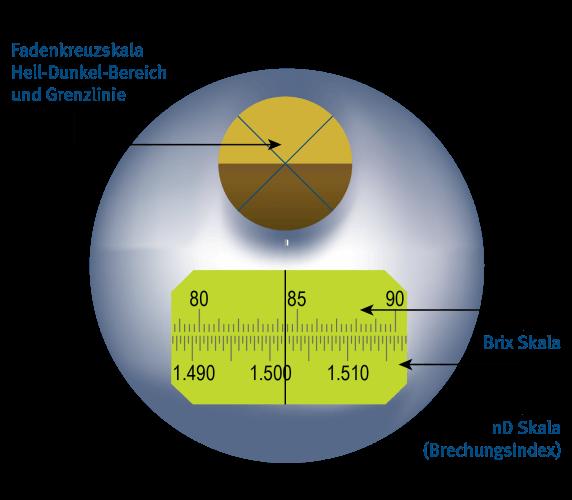 Fadenkreuzskala beim Abbe-Refraktometer